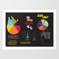 Star Wars Vs Star Trek A… Art Print