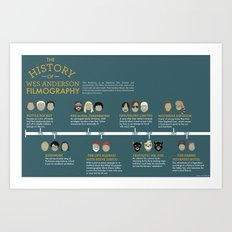 Wes Anderson Filmography Art Print