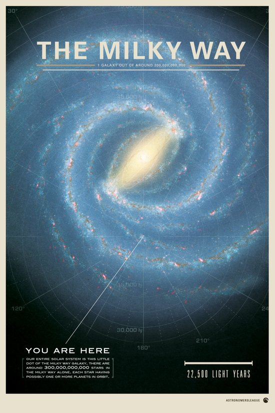 THE GALAXY - Milky Way | Space | Time | Stars | Science | Planets Canvas Print