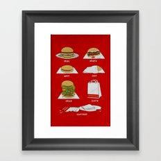 Seven Deadly Hamburgers Framed Art Print