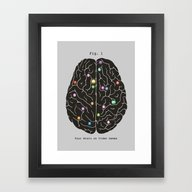 Framed Art Print featuring Your Brain On Video Game… by Terry Fan
