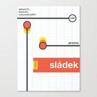 sladek single hop Canvas Print