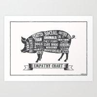 Empathy Chart, Pig Art Print