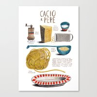 Illustrated Recipes: Cac… Canvas Print