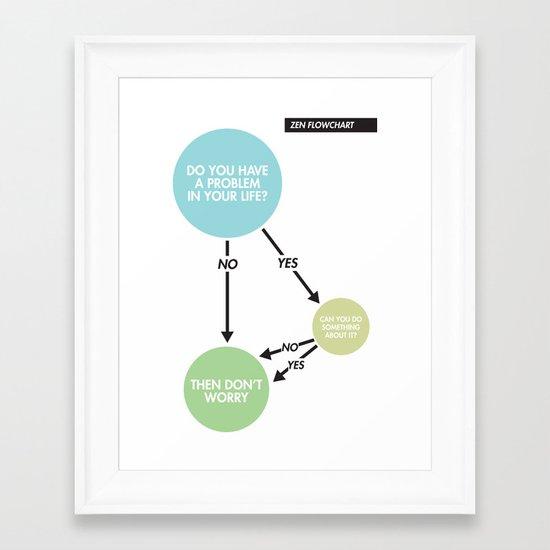 Zen Flowchart Framed Art Print