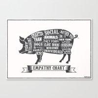 Empathy Chart, Pig Canvas Print