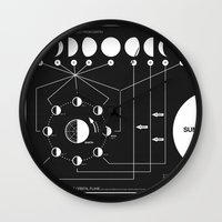 Phases Of The Moon Infog… Wall Clock