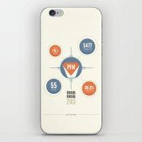 Omaha Omaha iPhone & iPod Skin