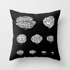 Animalyzing Throw Pillow