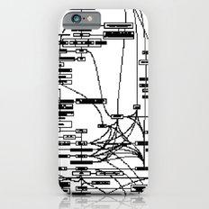 system Slim Case iPhone 6s