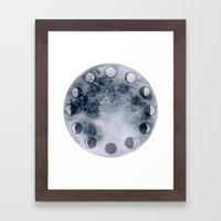 Lunar Phase Clock Framed Art Print