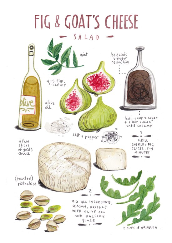 illustrated recipes: fig and goat's cheese salad Art Print