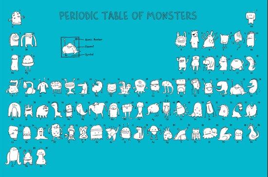 Monstrous Chemistry Art Print