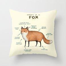 Anatomy of a Fox Throw Pillow