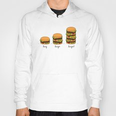 Burger Explained. Burg. … Hoody