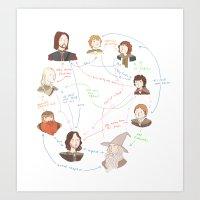 Fellowship Relationship … Art Print
