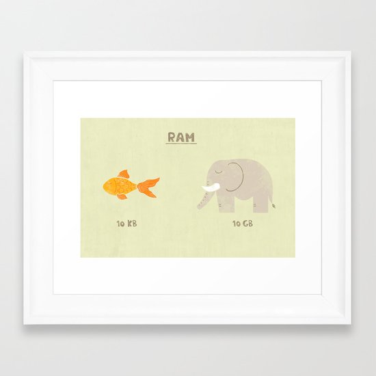 Raminals Framed Art Print