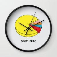 Epic Pie Chart Wall Clock