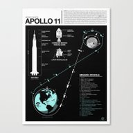 Apollo 11 Mission Diagra… Canvas Print
