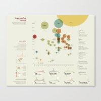 Crazy market bubbles (Visual Data 01) Canvas Print