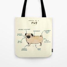 Anatomy of a Pug Tote Bag