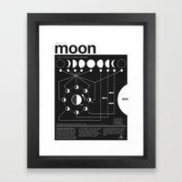 Phases Of The Moon Infog… Framed Art Print