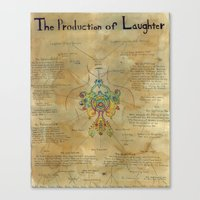 The Production Of Laught… Canvas Print