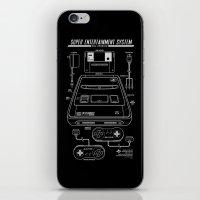SNES PAL iPhone & iPod Skin