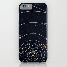 Solar System iPhone 6 Slim Case