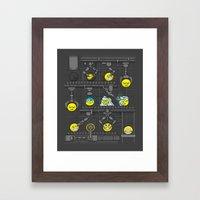 Smiley Factory Framed Art Print