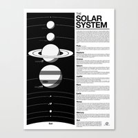 Solar System Diagram Canvas Print