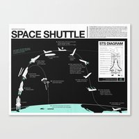 Space Shuttle Mission Diagram  Canvas Print