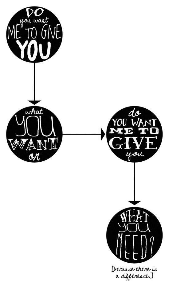 Give you what you want Art Print