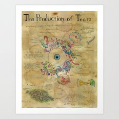The Production of Tears Art Print
