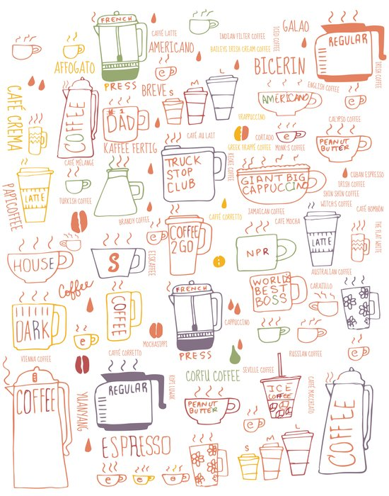COFFEE IS DIVERSE Art Print