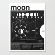 Canvas Print featuring Phases Of The Moon Infog… by Nick Wiinikka