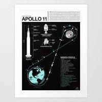 Apollo 11 Mission Diagra… Art Print