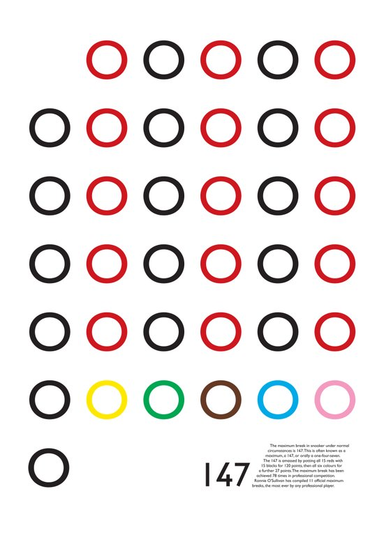 147 Art Print