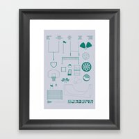 Essence Of Deadspin Framed Art Print