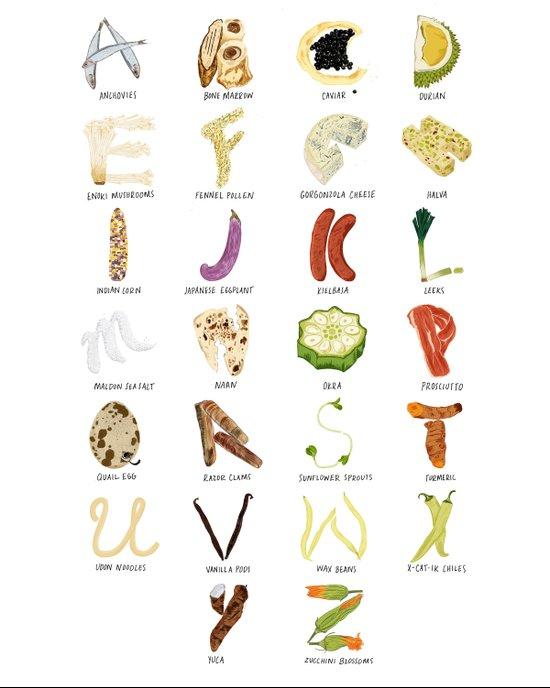 Foodie Alphabet Art Print