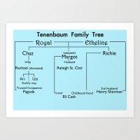Tenenbaum Family Tree Art Print