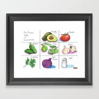 The Periodic Table Of Gu… Framed Art Print