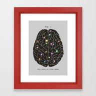 Your Brain On Video Game… Framed Art Print