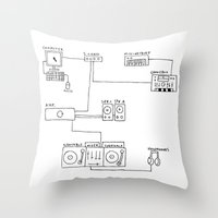 set up Throw Pillow