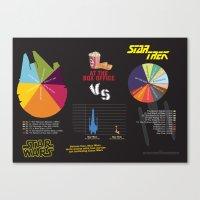 Star Wars Vs Star Trek A… Canvas Print