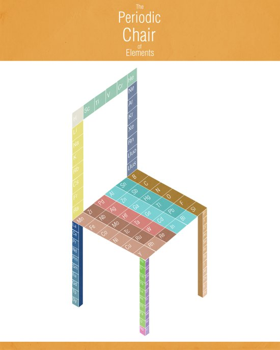 Periodic Chair of Elements Art Print