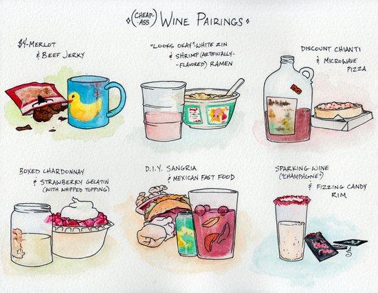 Cheap-Ass Wine Pairings Canvas Print