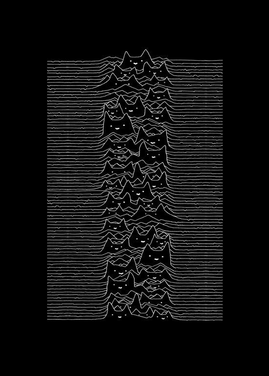 Furr Division Art Print
