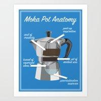 Anatomy Of A Moka Pot Art Print