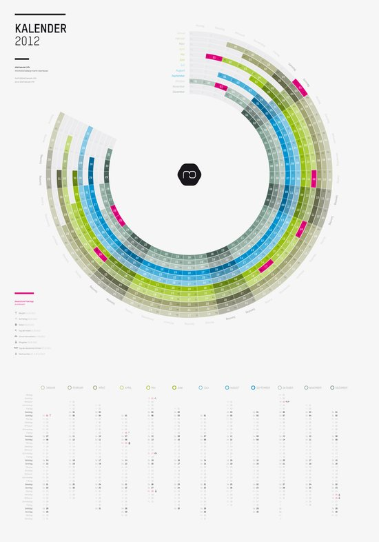 Infographic Calendar 2012 (german, with holidays) Art Print